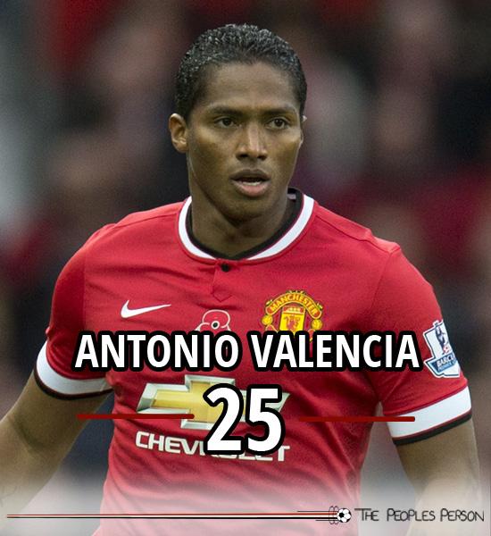 antonio-valencia-profile-manchester-united