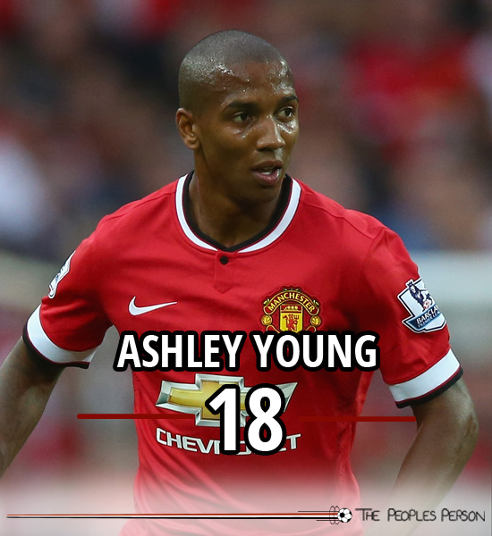 ashley-young-profile-manchester-united
