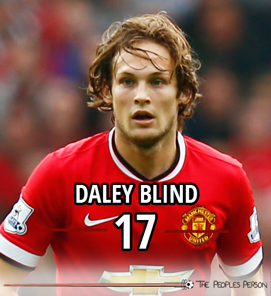 daley-blind-profile-manchester-united