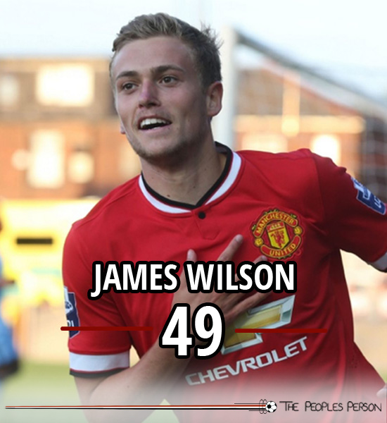 james-wilson-profile-manchester-united