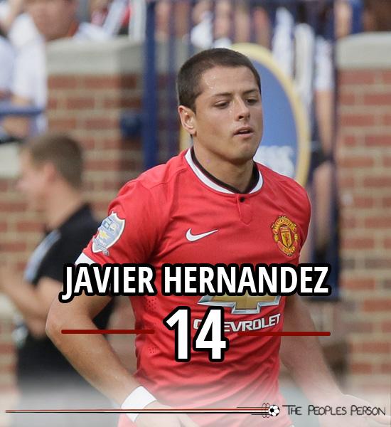 javier-hernandez-profile-manchester-united