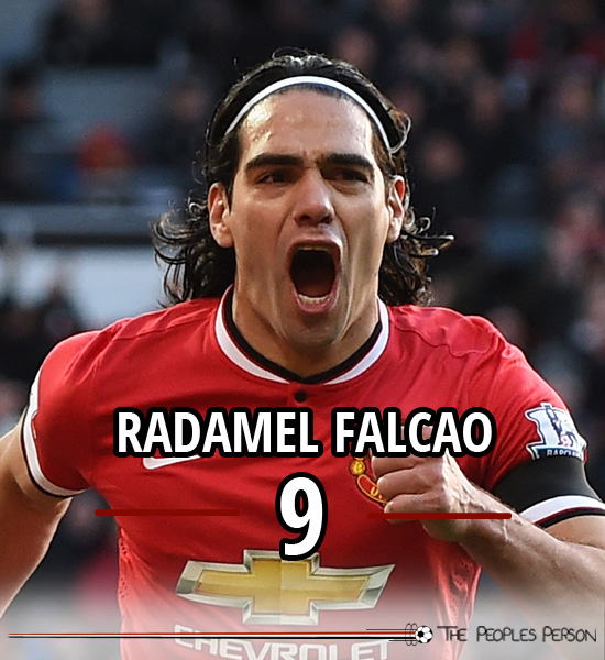 radamel-falcao-profile-manchester-united