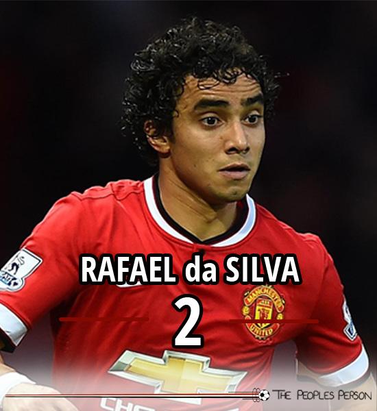 rafael-da-silva-profile-manchester-united