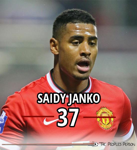 Saidy-Janko-profile-manchester-united