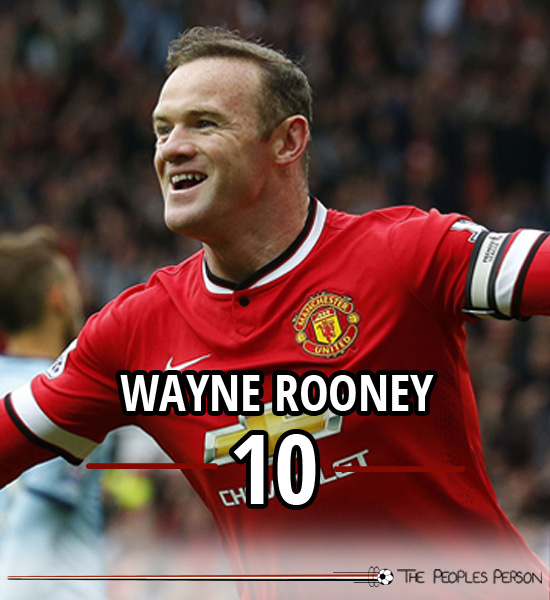 wayne-rooney-profile-manchester-united