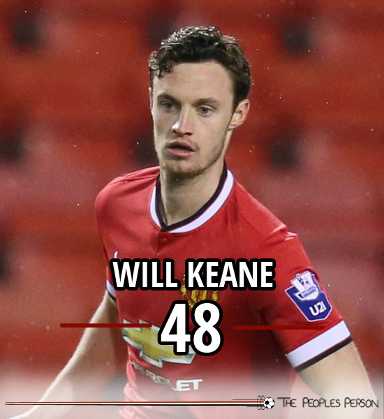 Will-Keane-profile-manchester-united