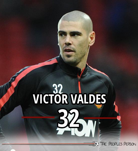 Victor-Valdes-v1-profile-manchester-united