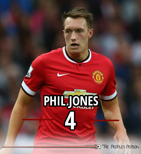 phil-jones-profile-manchester-united