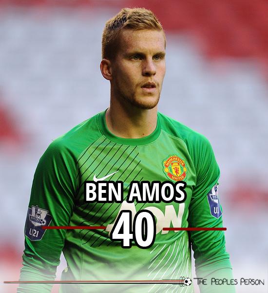 ben-amos-profile-manchester-united