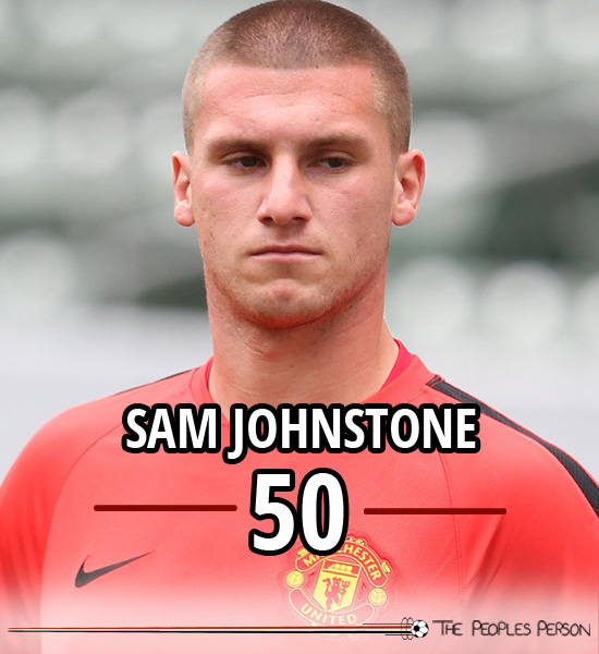 sam-johnstone-profile-manchester-united